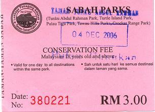 Sabah Parks Conservation Fee